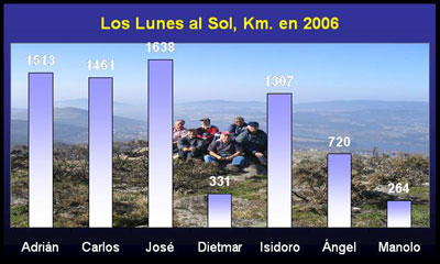lunnes20061.jpg