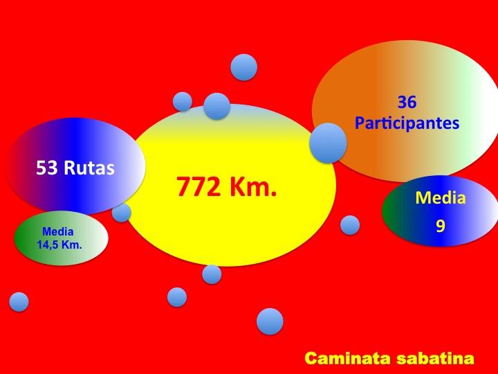 total-medias-sabatina-2016
